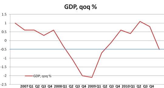 why_the_british_economy_shrank_fig1